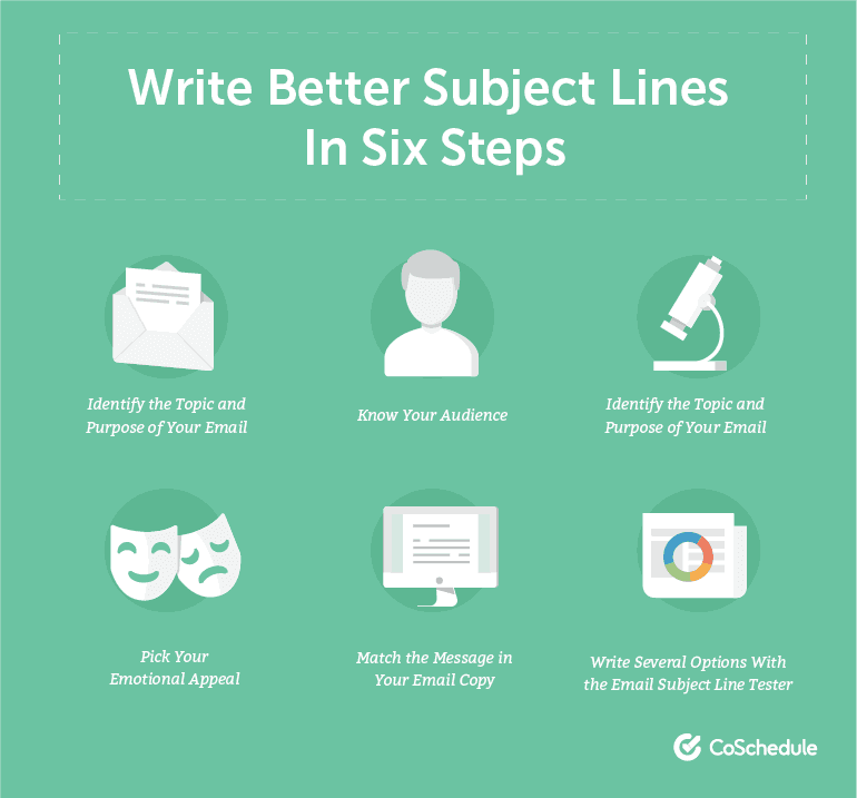 write-better-subject-lines-six-steps gtarafdar